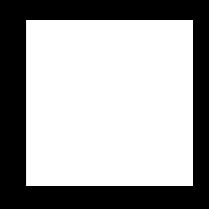Dr. Christian Kauf